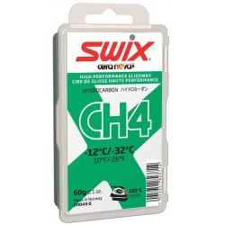 SWIX CH fart différents indices